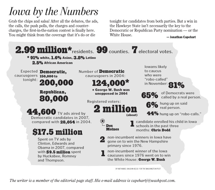 iowa by numbers