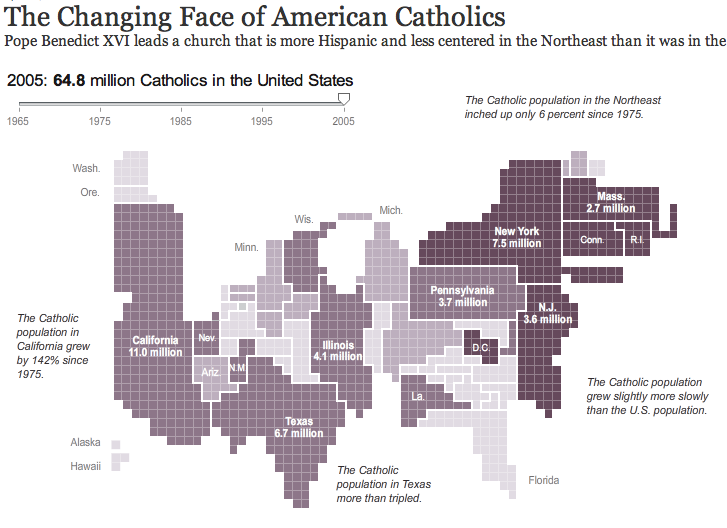 ny times changing face of catholics