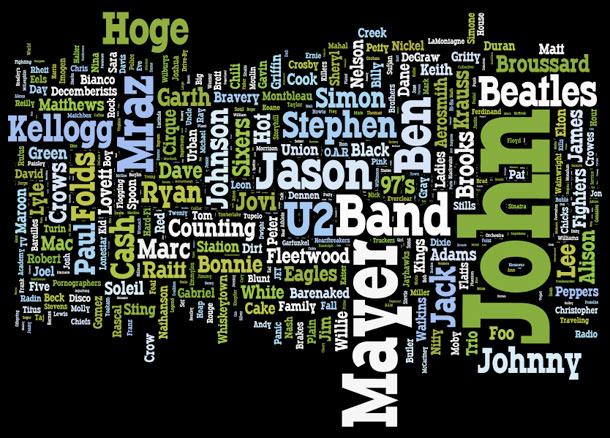 wordle example 2