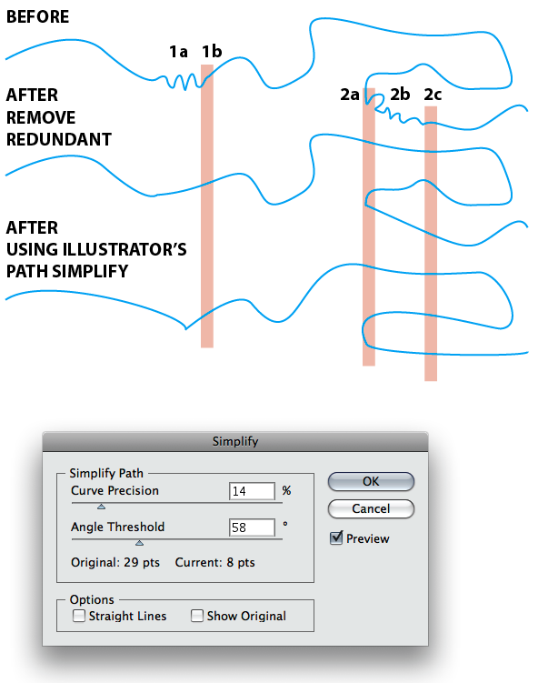 Great Script for Simplifying Paths in Illustrator (Kelso) « Kelso's