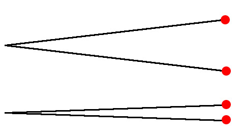 resolution_angles